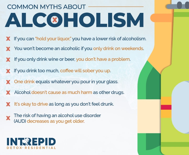 Alcoholism Myths